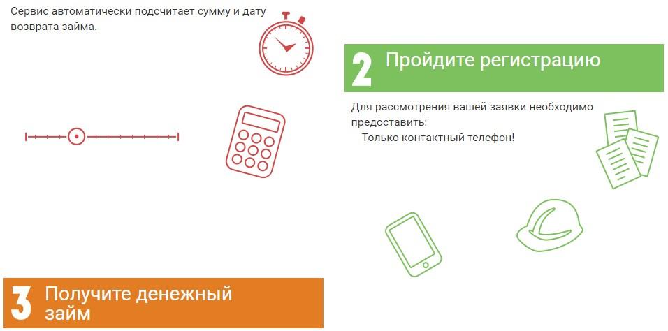 дельта кредит телефон