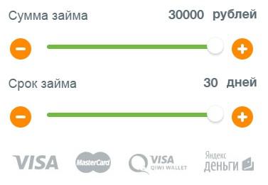 Займы в санкт-петербурге срочно на карту без отказа 30000