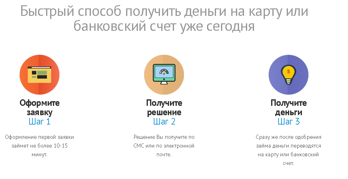 мфо вебзайм